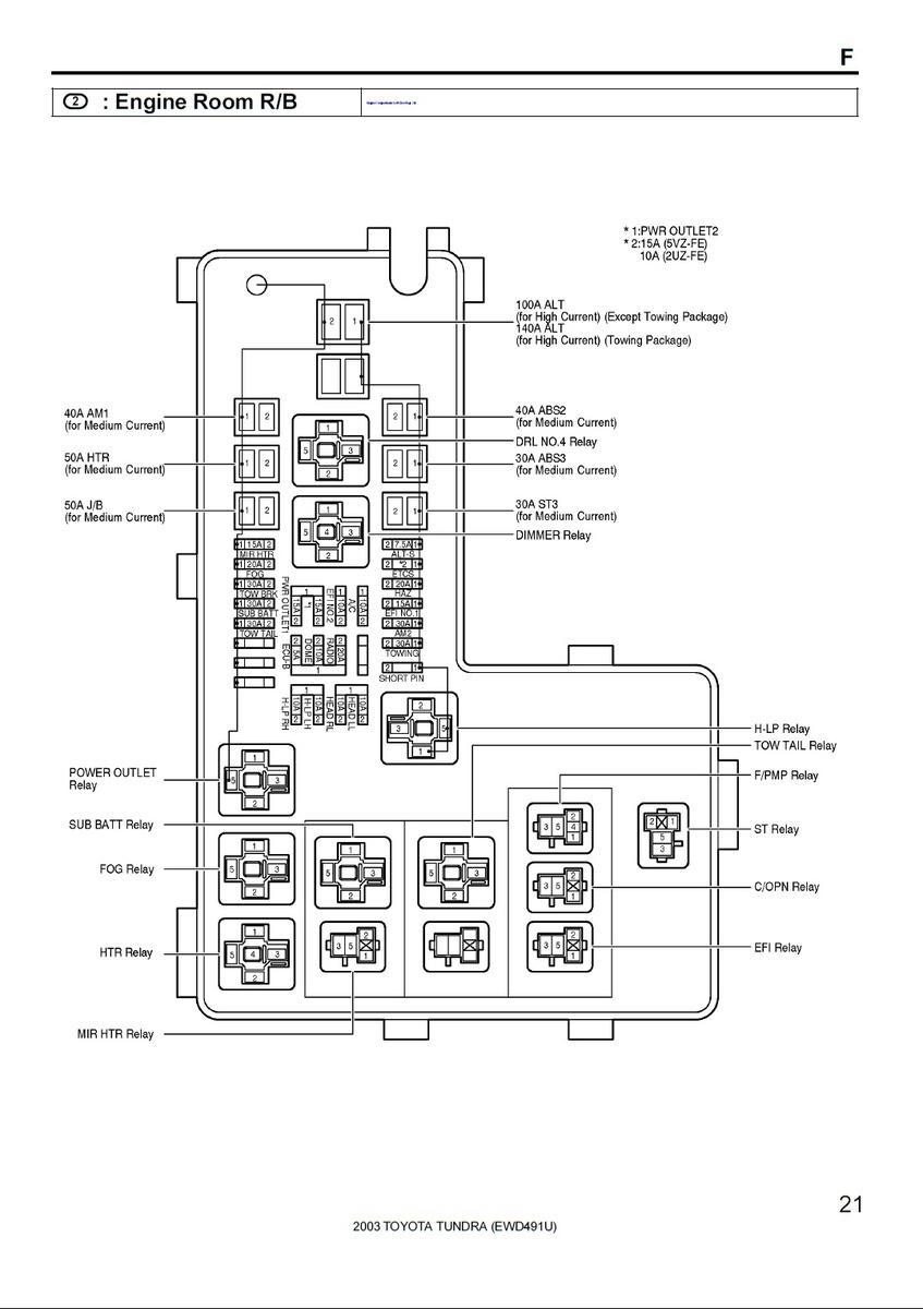 2003 Toyota Tundra Ac Wiring Diagram Wiring Diagram Academic Academic Lastanzadeltempo It