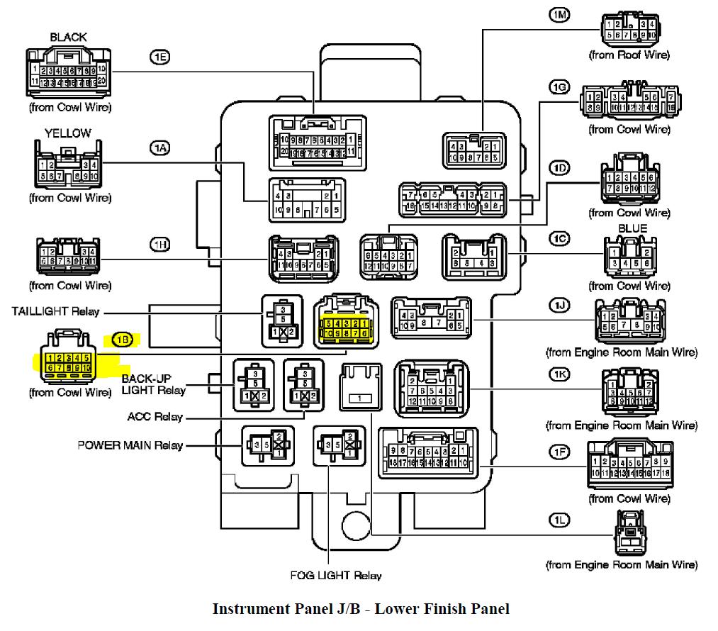 Toyota Tundra Fog Light Wiring Wiring Diagram Page Fat Best C Fat Best C Granballodicomo It