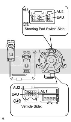 i'd suggest checking continuity between the three pins in the steering wheel  and connector jk1 just to be certain yours are the same as mine
